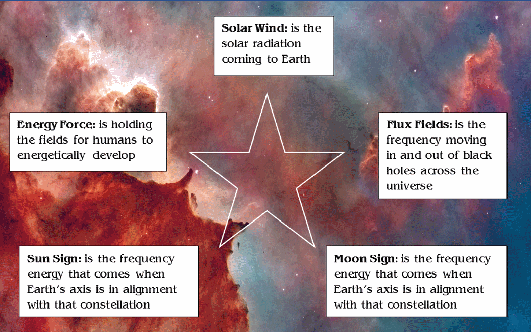Nebula picture with star form explanation